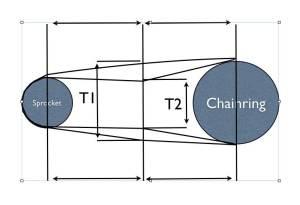 Chain Diag